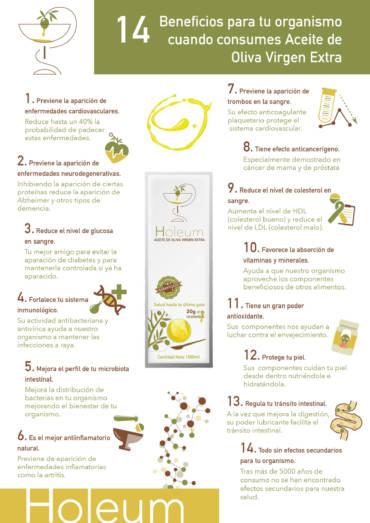 14 Beneficios para tu organismo cuando consumes Aove